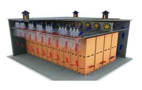 лесосушильные камеры железногорск фото